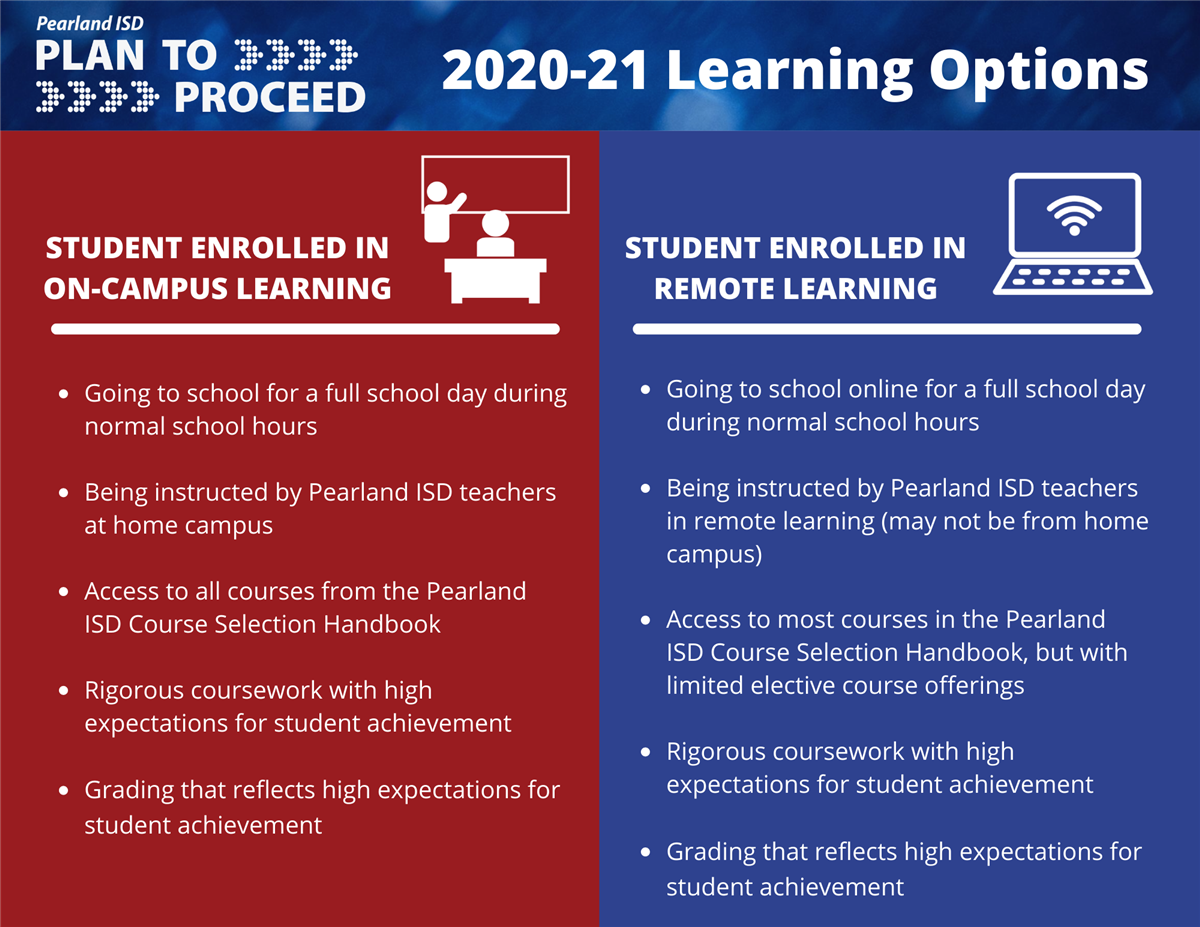 2020-21 Learning Options