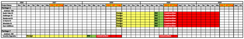 Elementary Construction Schedule